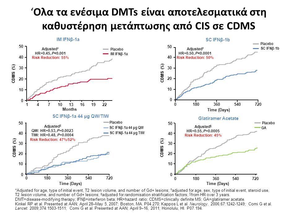 'Ολα τα ενέσιμα DMTs είναι αποτελεσματικά στη καθυστέρηση μετάπτωσης από CIS σε CDMS