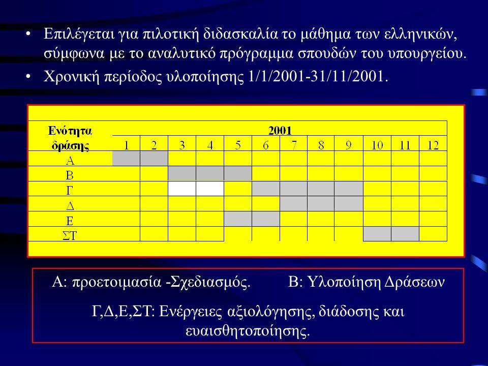 Χρονική περίοδος υλοποίησης 1/1/2001-31/11/2001.
