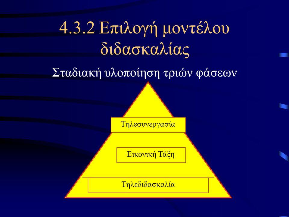 4.3.2 Επιλογή μοντέλου διδασκαλίας