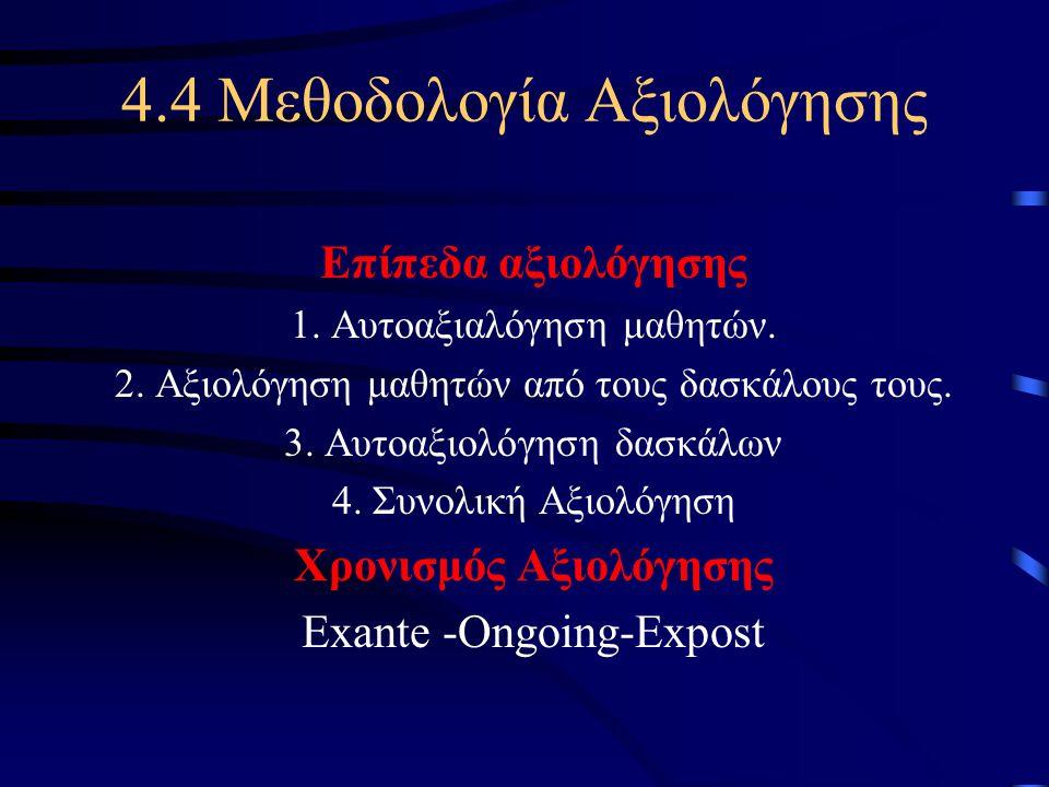 4.4 Μεθοδολογία Αξιολόγησης