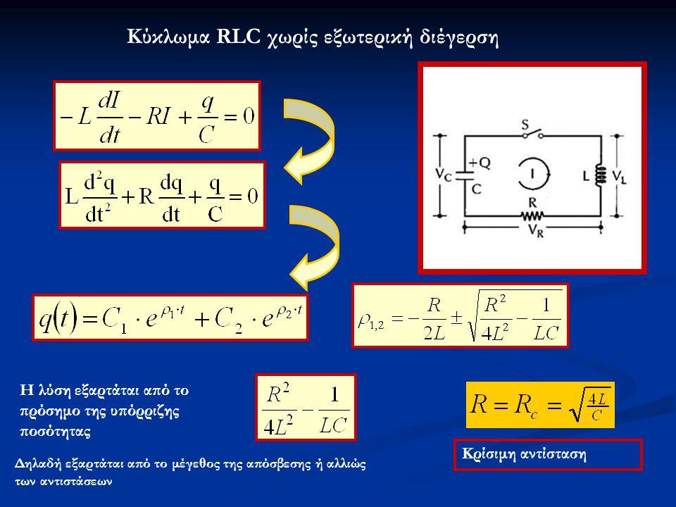 Κύκλωμα RLC χωρίς εξωτερική διέγερση
