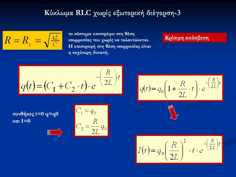 Κύκλωμα RLC χωρίς εξωτερική διέγερση-3