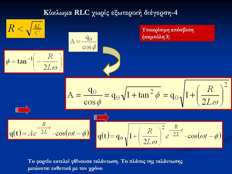 Κύκλωμα RLC χωρίς εξωτερική διέγερση-4