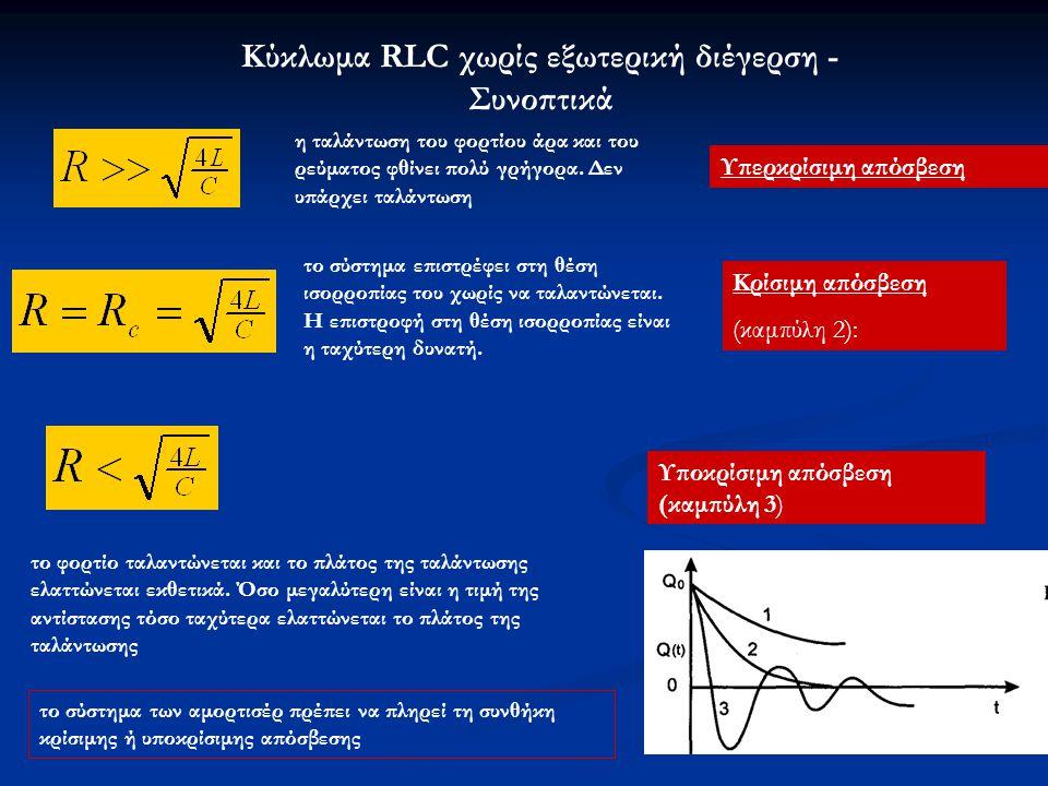 Κύκλωμα RLC χωρίς εξωτερική διέγερση -Συνοπτικά