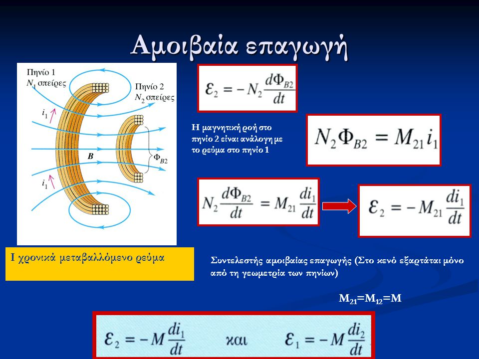Αμοιβαία επαγωγή Ι χρονικά μεταβαλλόμενο ρεύμα Μ21=Μ12=Μ