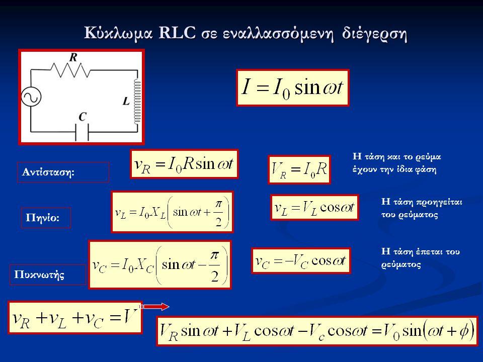 Κύκλωμα RLC σε εναλλασσόμενη διέγερση
