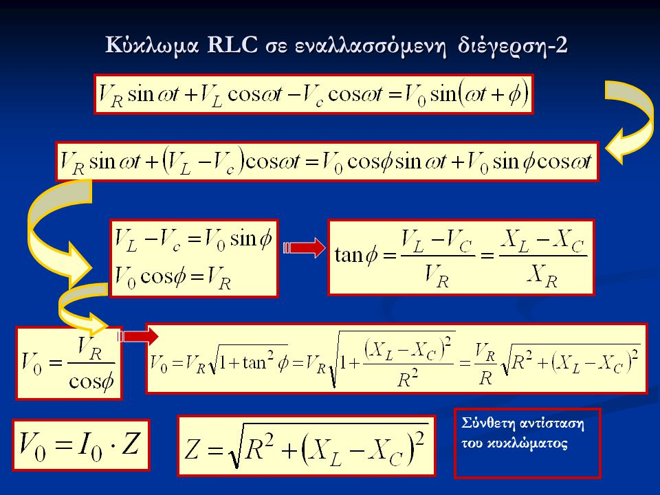 Κύκλωμα RLC σε εναλλασσόμενη διέγερση-2