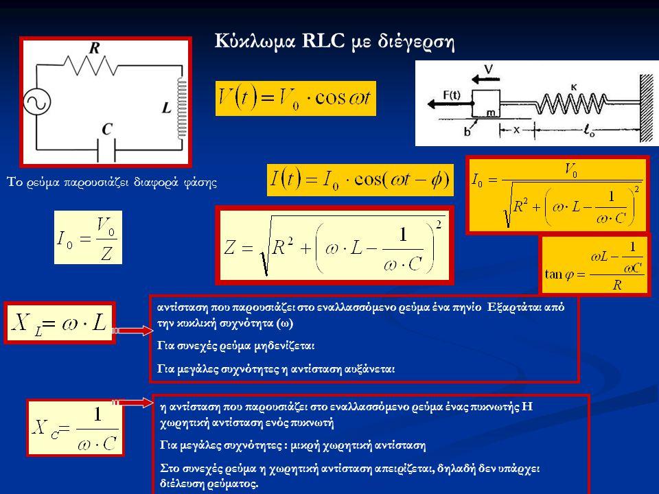 Κύκλωμα RLC με διέγερση