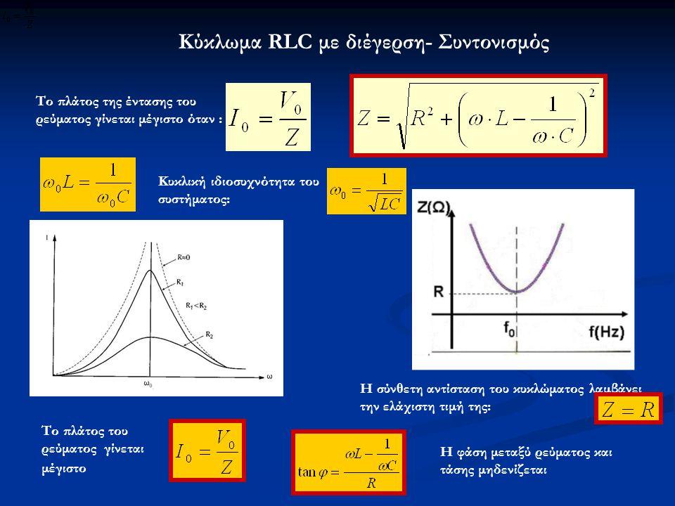 Κύκλωμα RLC με διέγερση- Συντονισμός