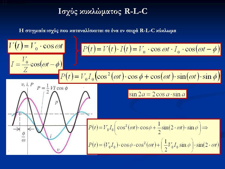 Ισχύς κυκλώματος R-L-C