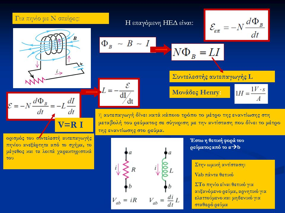 V=R I Για πηνίο με Ν σπείρες: Η επαγόμενη ΗΕΔ είναι: