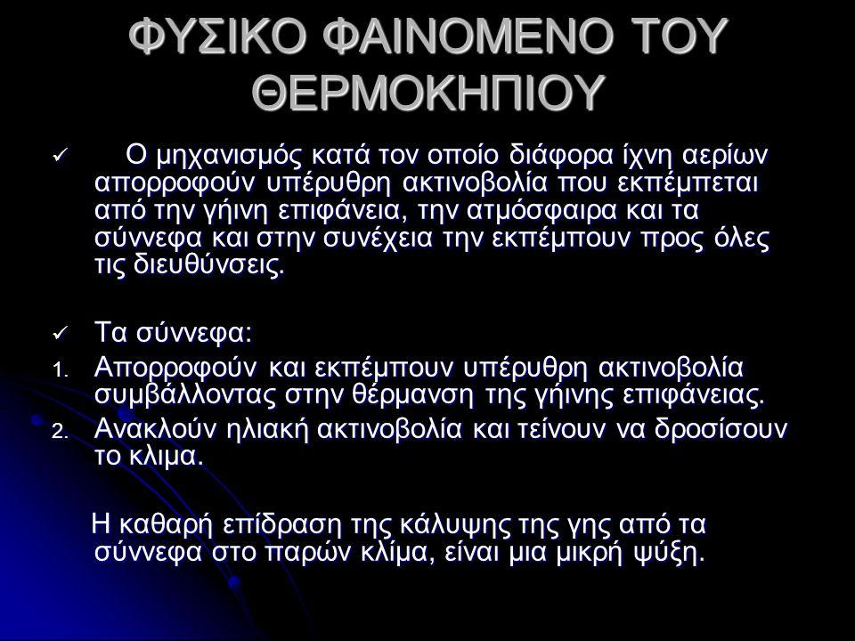 ΦΥΣΙΚΟ ΦΑΙΝΟΜΕΝΟ ΤΟΥ ΘΕΡΜΟΚΗΠΙΟΥ