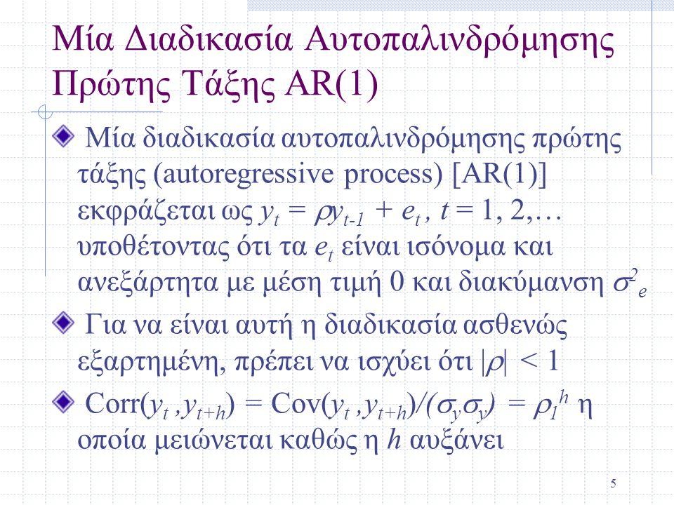 Μία Διαδικασία Αυτοπαλινδρόμησης Πρώτης Τάξης AR(1)