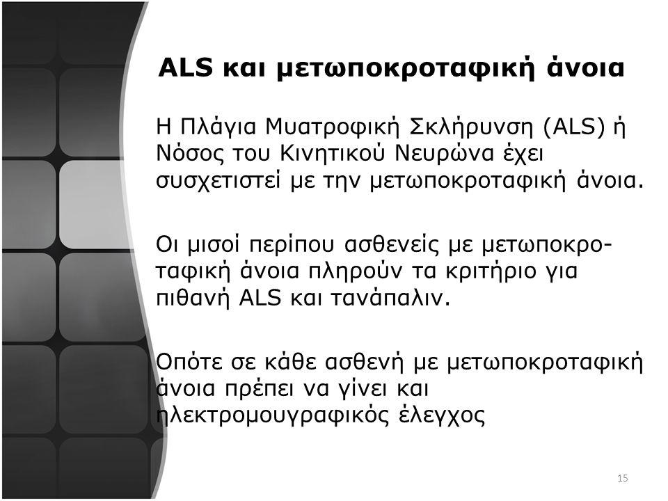 ALS και μετωποκροταφική άνοια