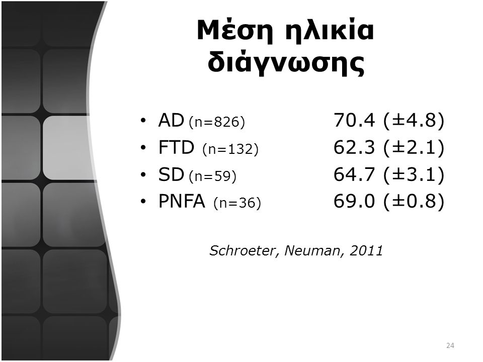 Μέση ηλικία διάγνωσης AD (n=826) 70.4 (±4.8) FTD (n=132) 62.3 (±2.1)