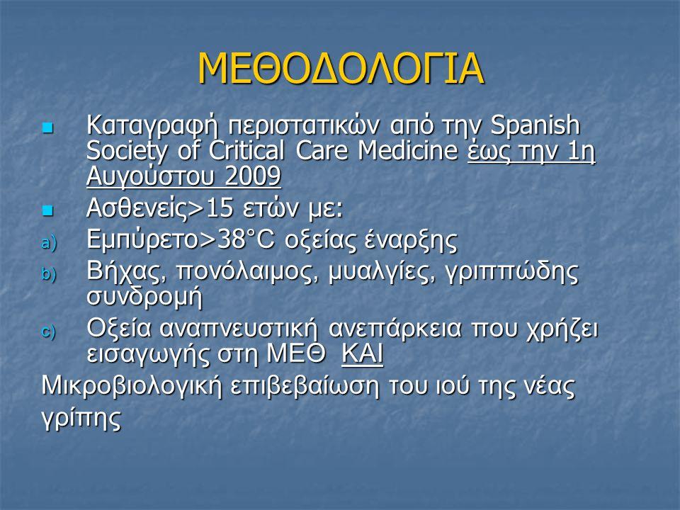 ΜΕΘΟΔΟΛΟΓΙΑ Καταγραφή περιστατικών από την Spanish Society of Critical Care Medicine έως την 1η Αυγούστου 2009.