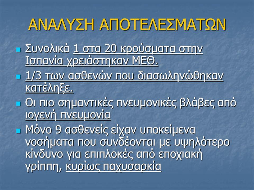 ΑΝΑΛΥΣΗ ΑΠΟΤΕΛΕΣΜΑΤΩΝ