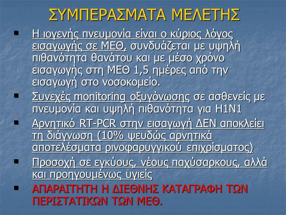ΣΥΜΠΕΡΑΣΜΑΤΑ ΜΕΛΕΤΗΣ