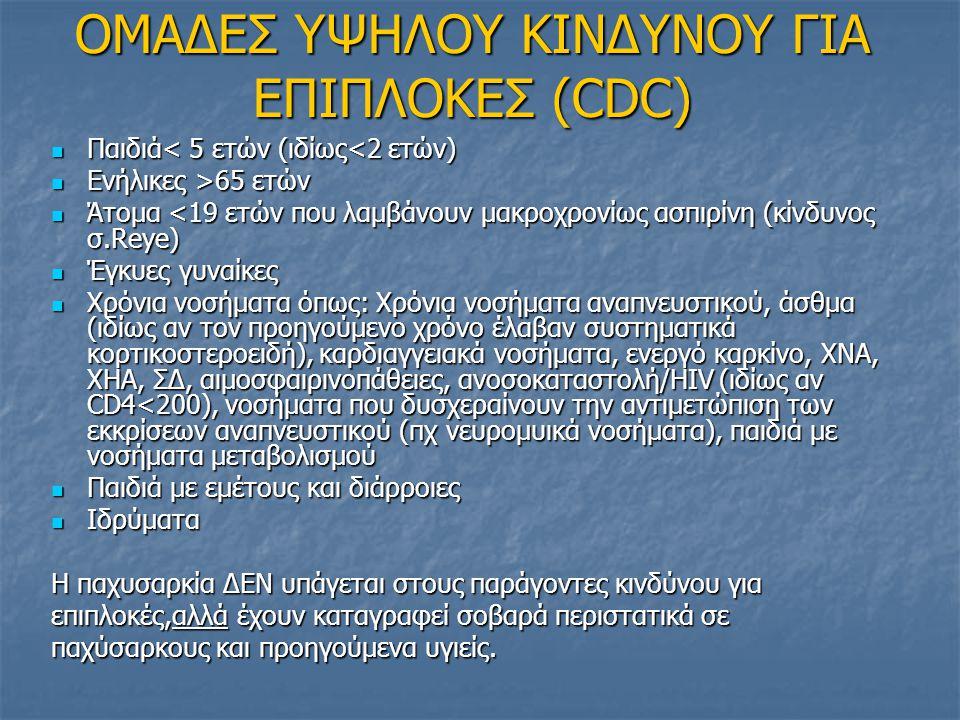 ΟΜΑΔΕΣ ΥΨΗΛΟΥ ΚΙΝΔΥΝΟΥ ΓΙΑ ΕΠΙΠΛΟΚΕΣ (CDC)