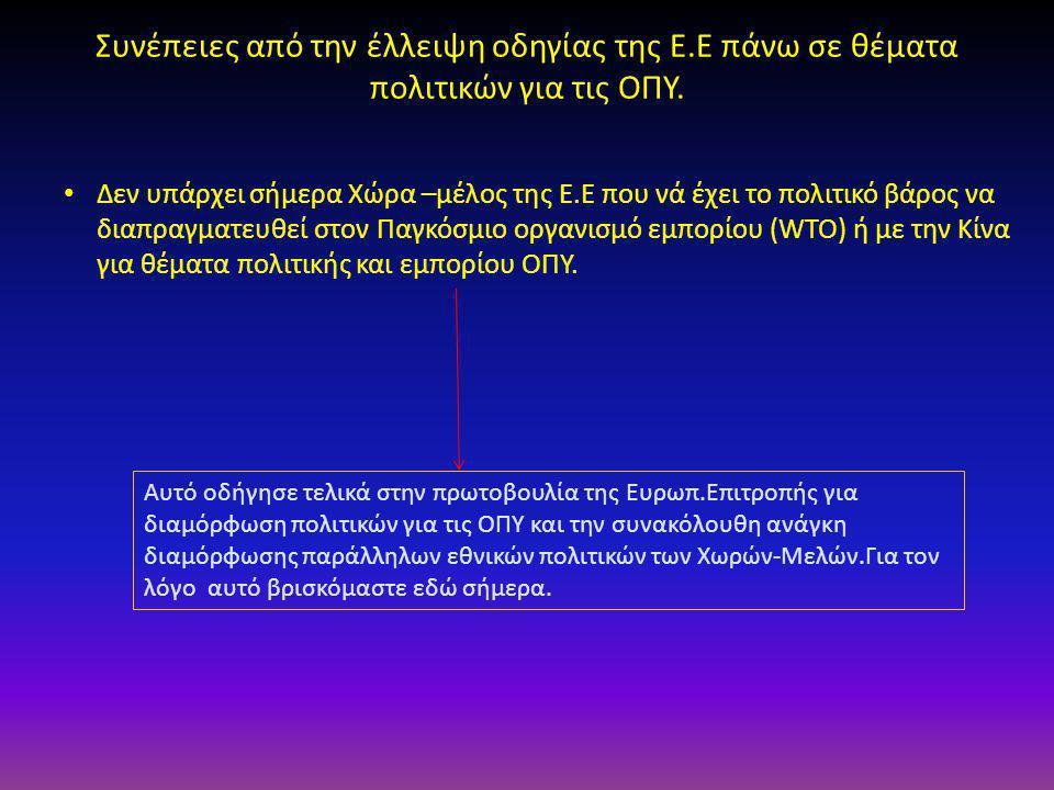 Συνέπειες από την έλλειψη οδηγίας της Ε