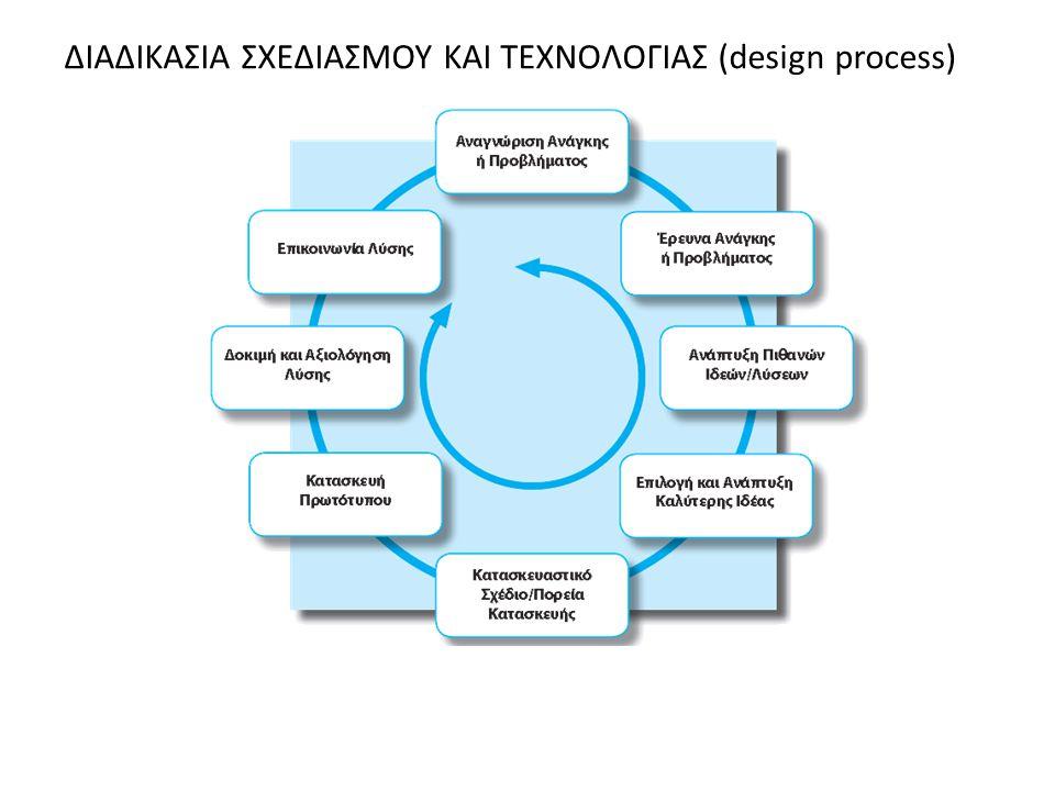 ΔΙΑΔΙΚΑΣΙΑ ΣΧΕΔΙΑΣΜΟΥ ΚΑΙ ΤΕΧΝΟΛΟΓΙΑΣ (design process)