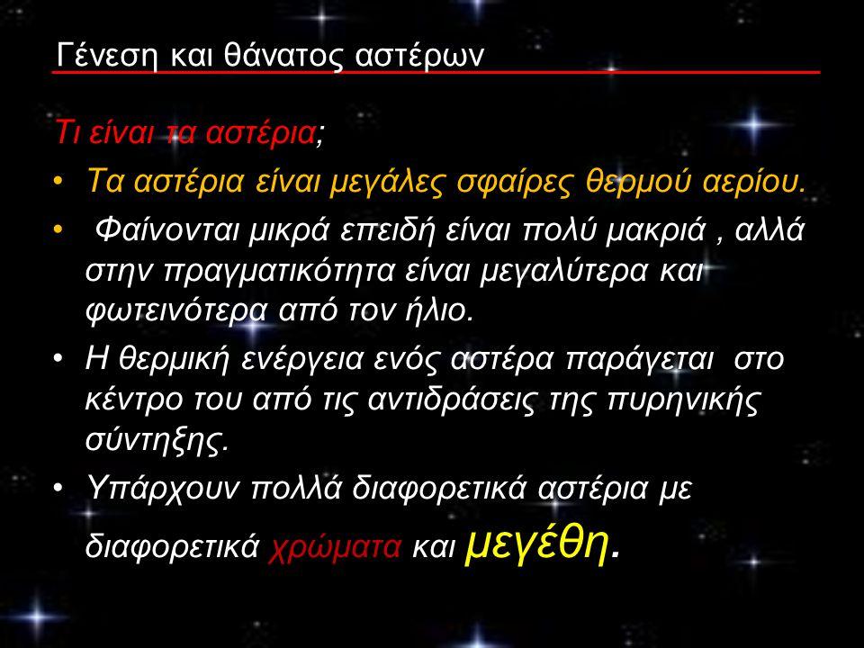 Γένεση και θάνατος αστέρων