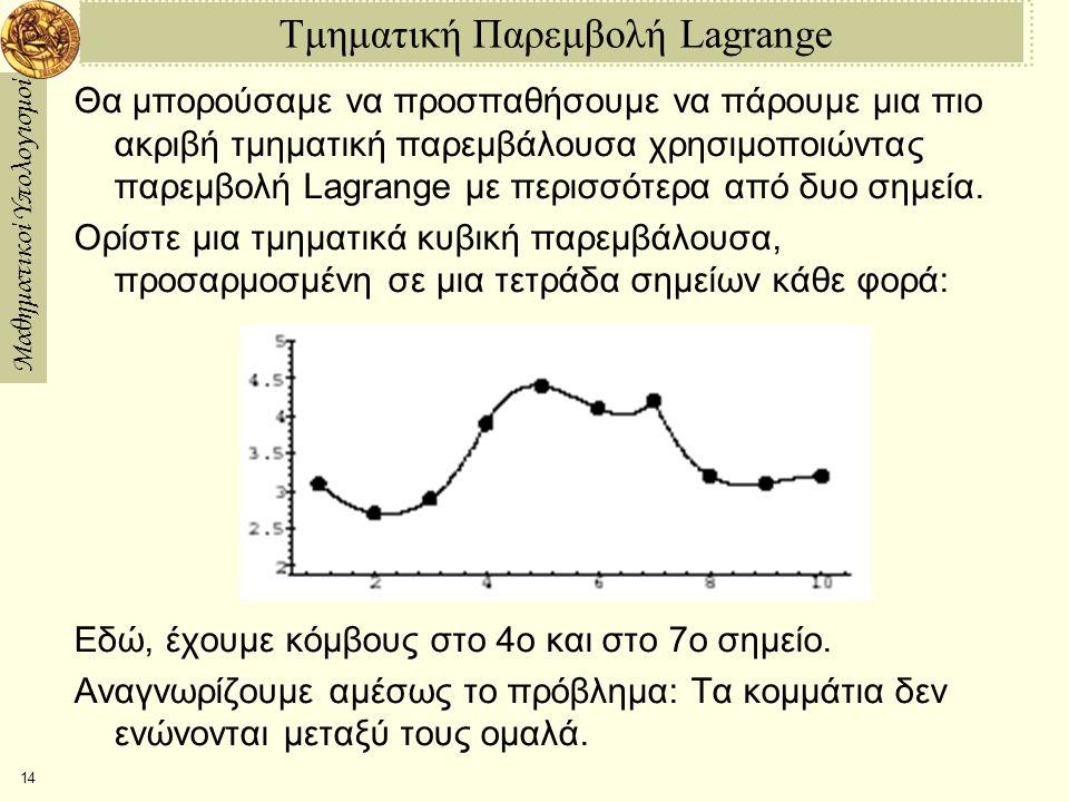 Τμηματική Παρεμβολή Lagrange