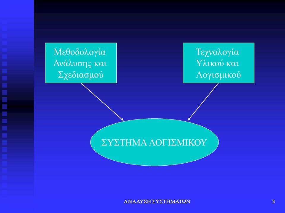 Μεθοδολογία Ανάλυσης και Σχεδιασμού Τεχνολογία Υλικού και Λογισμικού