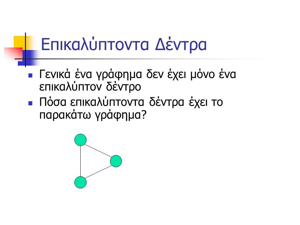 Επικαλύπτοντα Δέντρα Γενικά ένα γράφημα δεν έχει μόνο ένα επικαλύπτον δέντρο.