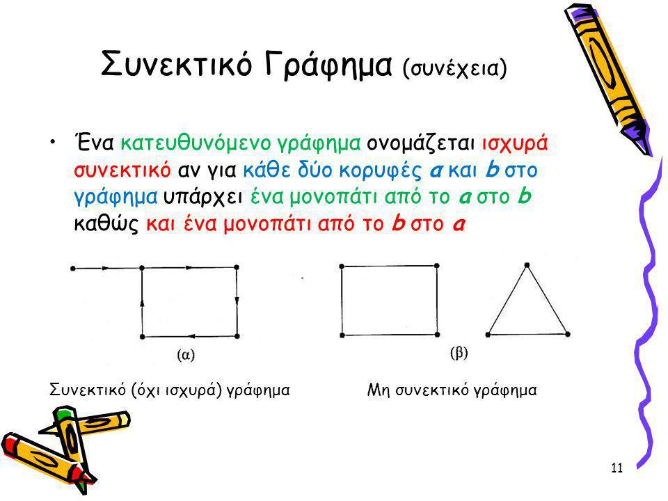 Συνεκτικό Γράφημα (συνέχεια)