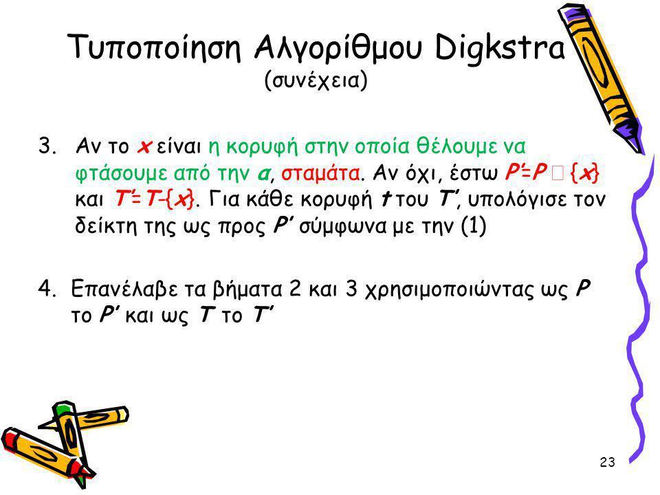 Τυποποίηση Αλγορίθμου Digkstra (συνέχεια)