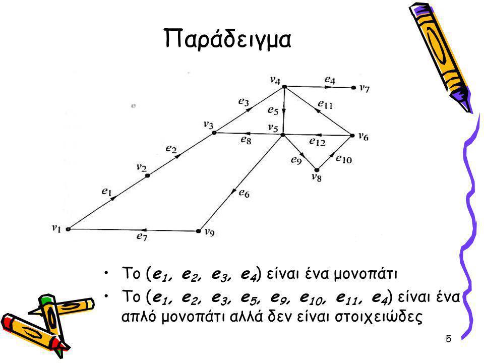 Παράδειγμα Το (e1, e2, e3, e4) είναι ένα μονοπάτι