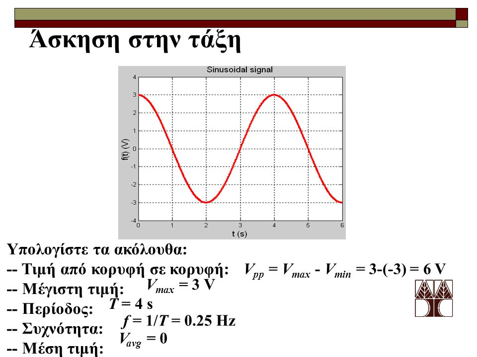 Άσκηση στην τάξη Υπολογίστε τα ακόλουθα: -- Τιμή από κορυφή σε κορυφή: