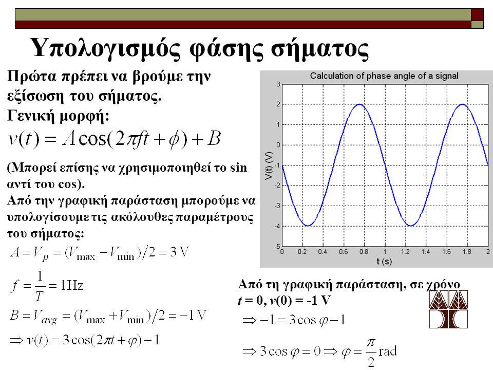 Υπολογισμός φάσης σήματος