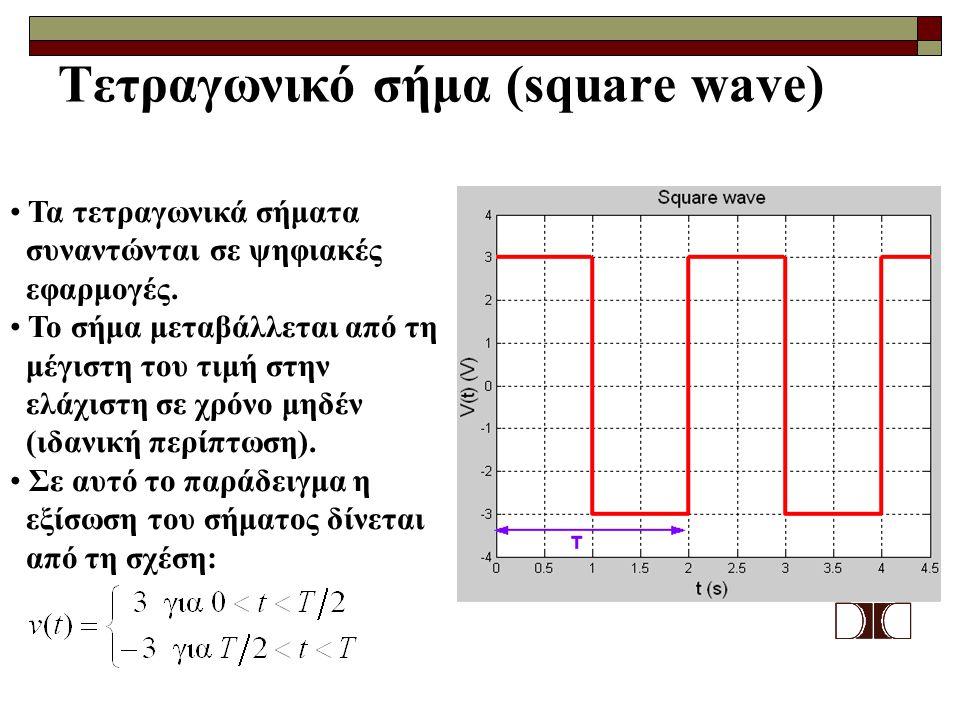 Τετραγωνικό σήμα (square wave)