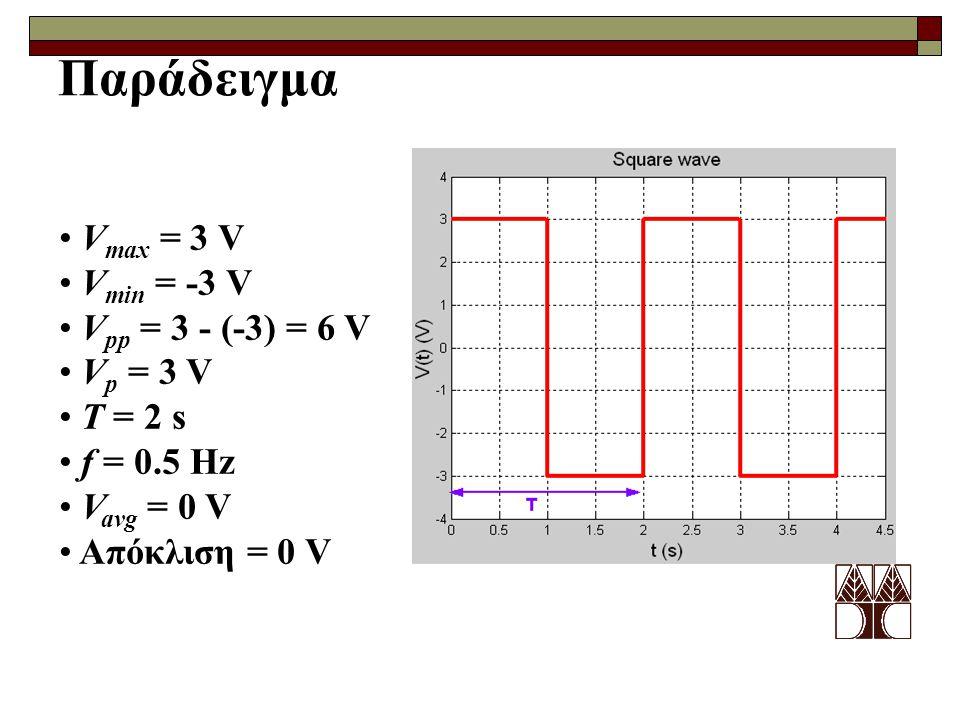 Παράδειγμα Vmax = 3 V Vmin = -3 V Vpp = 3 - (-3) = 6 V Vp = 3 V
