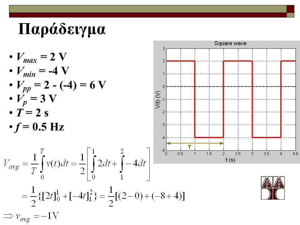 Παράδειγμα Vmax = 2 V Vmin = -4 V Vpp = 2 - (-4) = 6 V Vp = 3 V