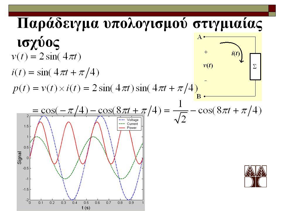 Παράδειγμα υπολογισμού στιγμιαίας ισχύος