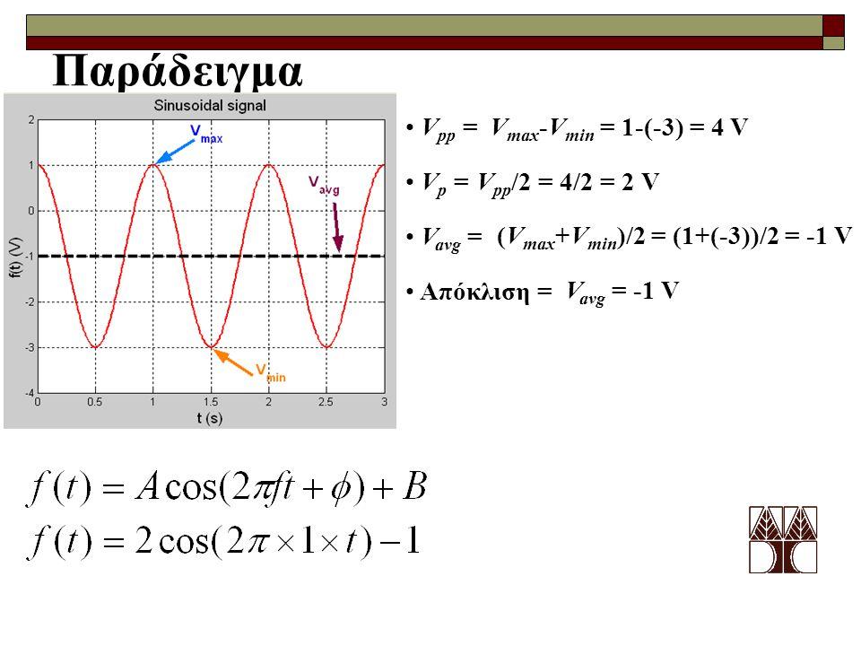 Παράδειγμα Vpp = Vp = Vavg = Απόκλιση = Vmax-Vmin = 1-(-3) = 4 V