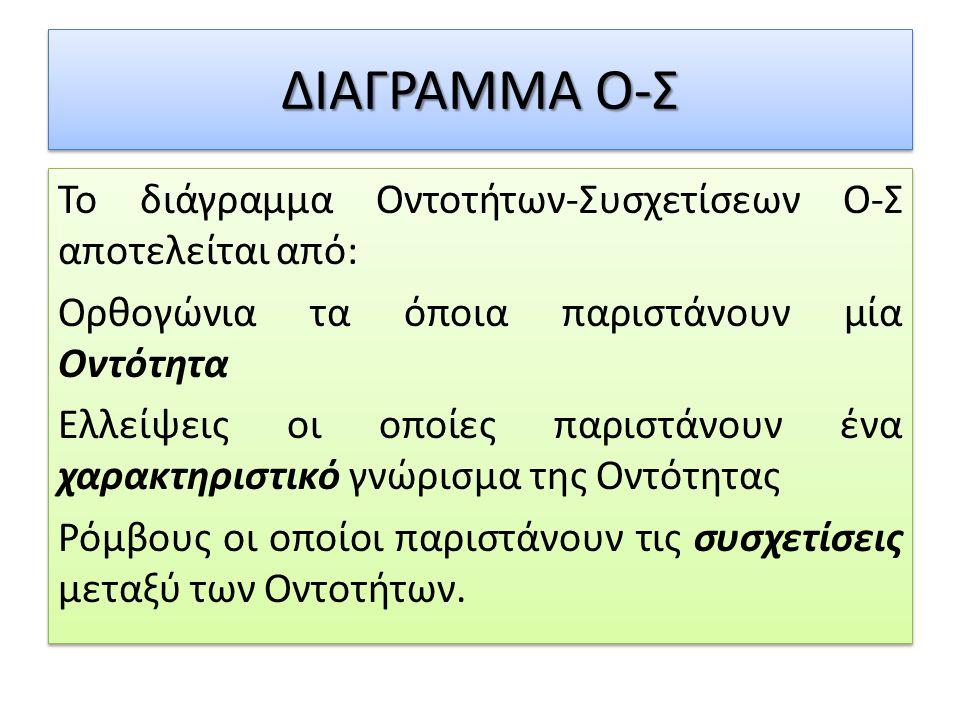 ΔΙΑΓΡΑΜΜΑ Ο-Σ