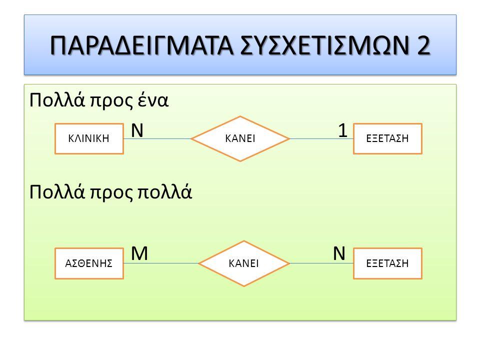 ΠΑΡΑΔΕΙΓΜΑΤΑ ΣΥΣΧΕΤΙΣΜΩΝ 2