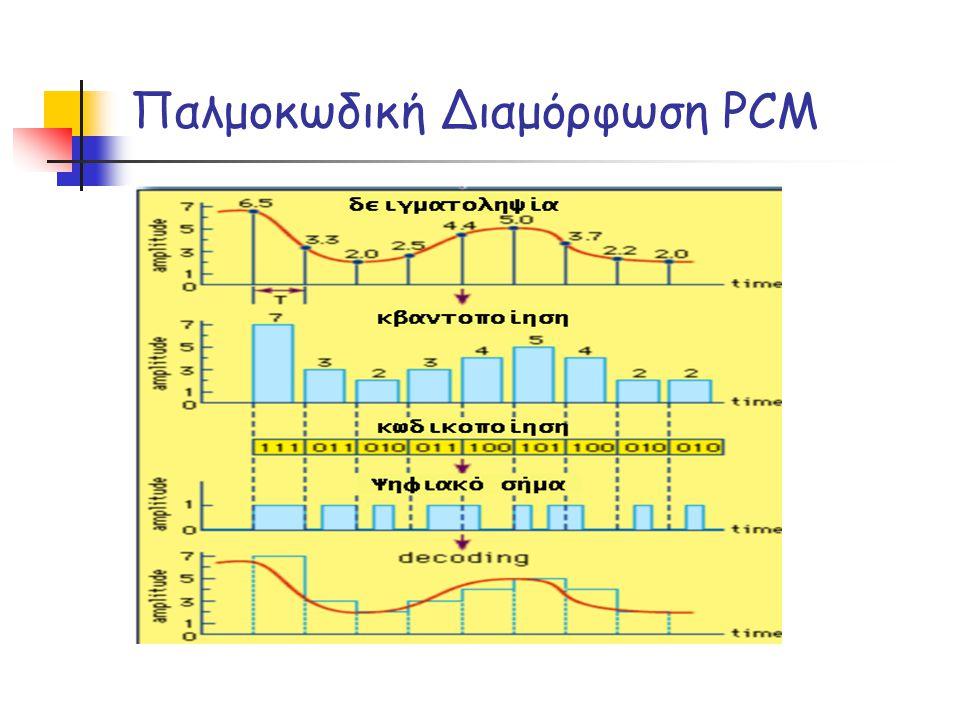 Παλμοκωδική Διαμόρφωση PCM