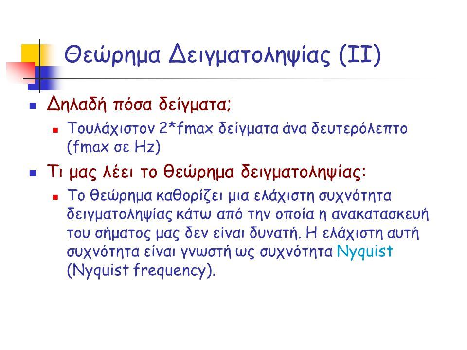 Θεώρημα Δειγματοληψίας (ΙΙ)