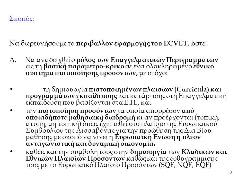 Σκοπός: Να διερευνήσουμε το περιβάλλον εφαρμογής του ECVET, ώστε: