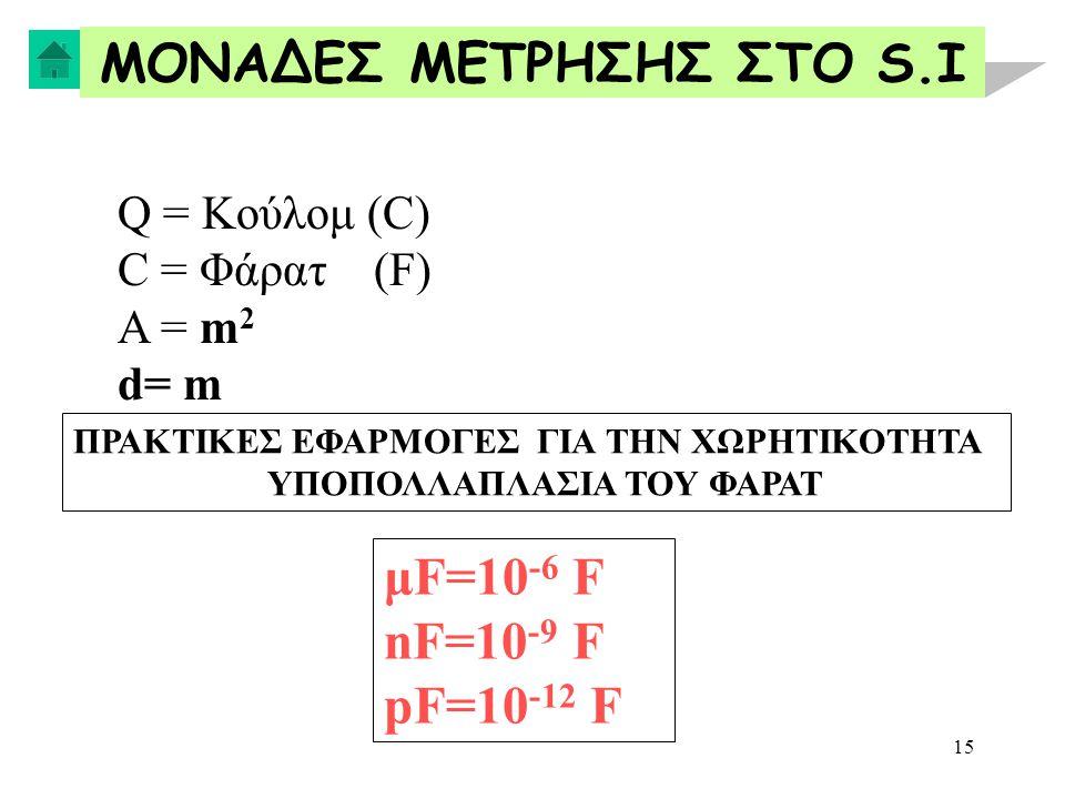 ΜΟΝΑΔΕΣ ΜΕΤΡΗΣΗΣ ΣΤΟ S.I