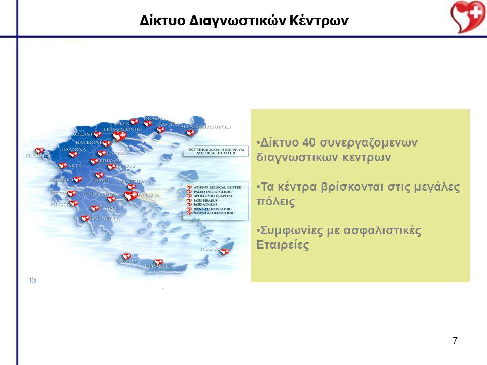 Δίκτυο Διαγνωστικών Κέντρων