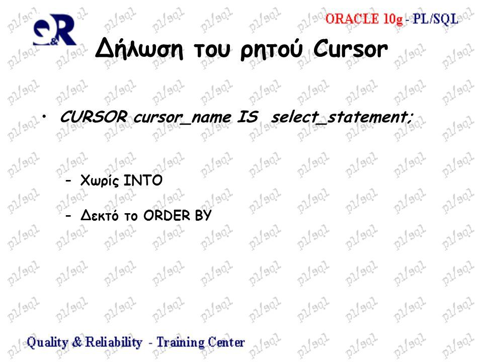 Δήλωση του ρητού Cursor