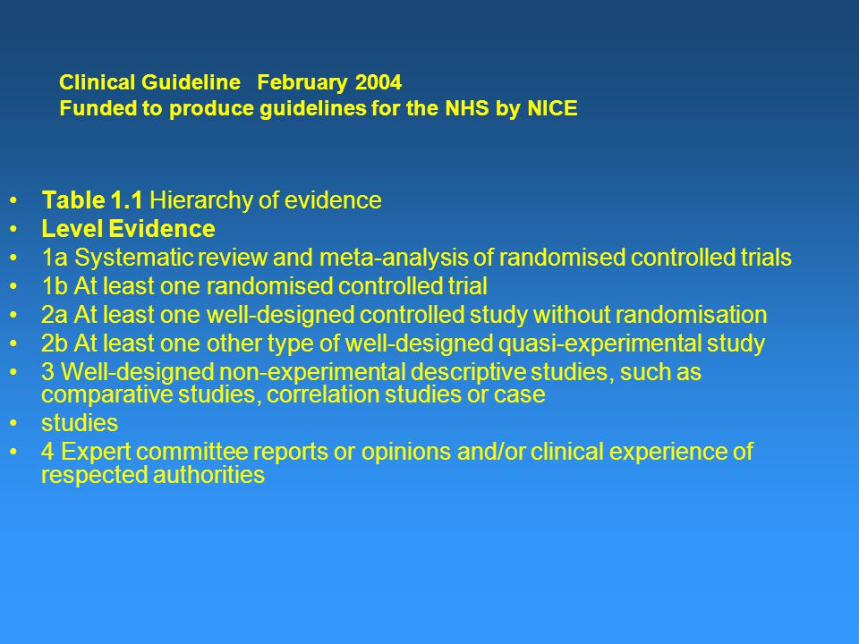 Table 1.1 Hierarchy of evidence Level Evidence