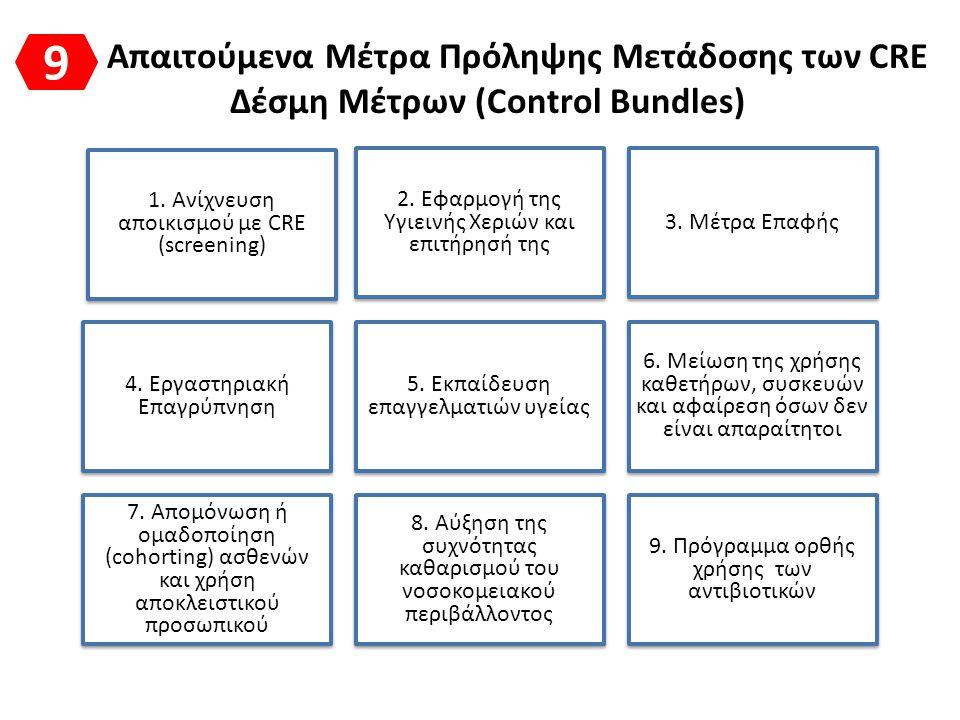 Απαιτούμενα Μέτρα Πρόληψης Μετάδοσης των CRE Δέσμη Μέτρων (Control Bundles)