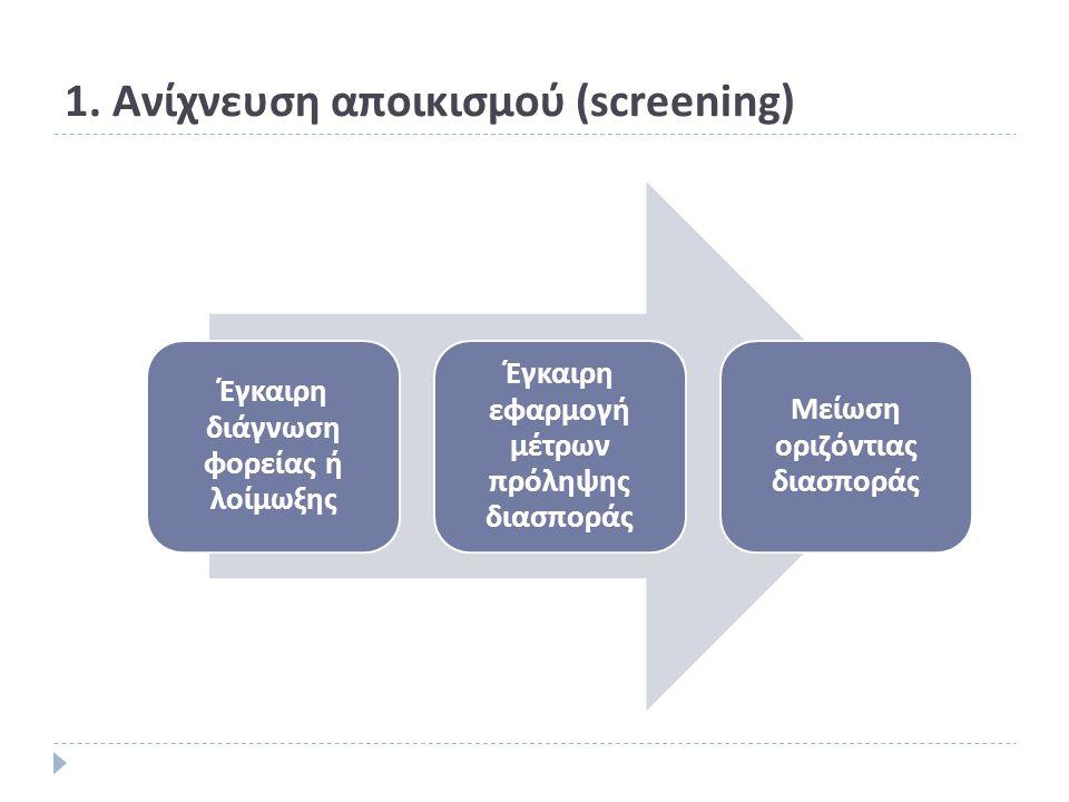1. Ανίχνευση αποικισμού (screening)